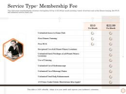 Service Type Membership Fee Wellness Industry Overview Ppt Summary Design Ideas