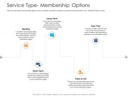 Service Type Membership Options Health And Fitness Clubs Industry Ppt Summary