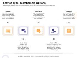 Service Type Membership Options How Enter Health Fitness Club Market Ppt Icon Guide