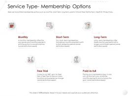 Service Type Membership Options Market Entry Strategy Gym Health Fitness Clubs Industry Ppt Demonstration