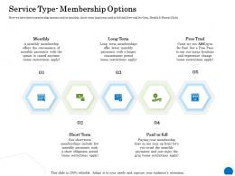 Service Type Membership Options Ppt Powerpoint Presentation File Clipart