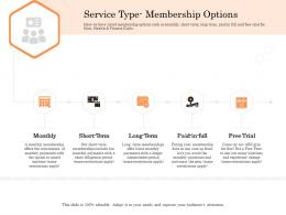 Service Type Membership Options Wellness Industry Overview Ppt Infographic Template Diagrams