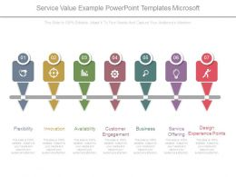 Service Value Example Powerpoint Templates Microsoft