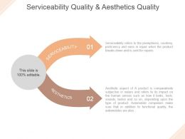 Serviceability Quality And Aesthetics Quality Powerpoint Slide Clipart