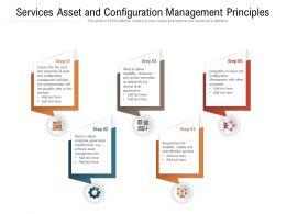 Services Asset And Configuration Management Principles