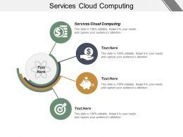 Services Cloud Computing Ppt Powerpoint Presentation Model Gridlines Cpb