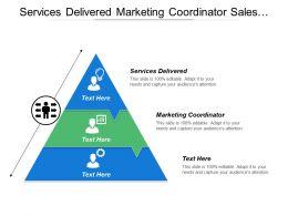 Services Delivered Marketing Coordinator Sales Coordinator