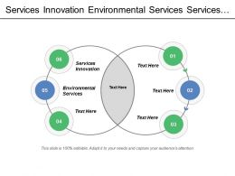 Services Innovation Environmental Services Services Management Marketing Emerging Marketing
