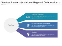 Services Leadership National Regional Collaboration Global Research Leadership
