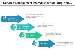 Services Management International Marketing Non Verbal Communication Reverse Logistics Cpb