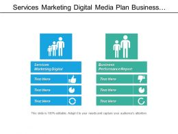 Services Marketing Digital Media Plan Business Performance Report Cpb