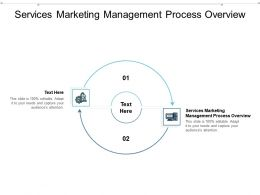 Services Marketing Management Process Overview Ppt Powerpoint Presentation Styles Cpb