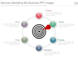 Services Marketing Mix Business Ppt Images