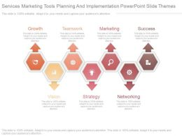 Services Marketing Tools Planning And Implementation Powerpoint Slide Themes