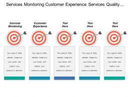 Services Monitoring Customer Experience Services Quality And Customer Experience