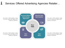 Services Offered Advertising Agencies Retailer Sale Optimization Affiliated Network Cpb