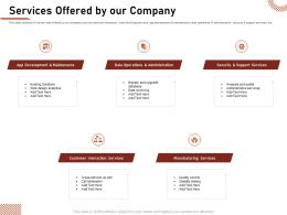 Services Offered By Our Company App Development Ppt Examples