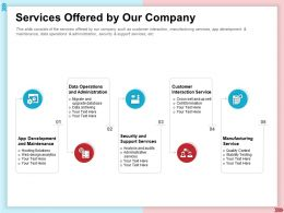 Services Offered By Our Company Interaction Service Ppt Professional