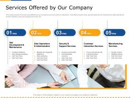 Services Offered By Our Company Step Ppt Powerpoint Presentation Summary Good