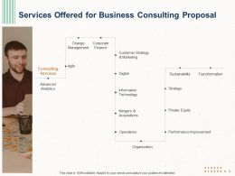 Services Offered For Business Consulting Proposal Ppt Powerpoint Show