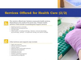 Services Offered For Health Care Activities Ppt Powerpoint Presentation Gallery Icon