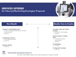 Services Offered For Inbound Marketing Strategies Proposal Ppt Powerpoint Rules