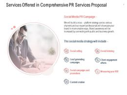 Services Offered In Comprehensive PR Services Proposal Creation Ppt Files