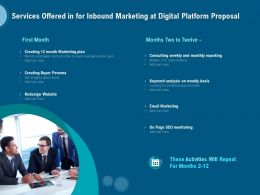 Services Offered In For Inbound Marketing At Digital Platform Proposal Ppt Layouts