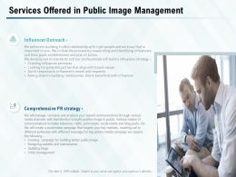 Services Offered In Public Image Management Ppt Powerpoint Presentation Styles Graphics
