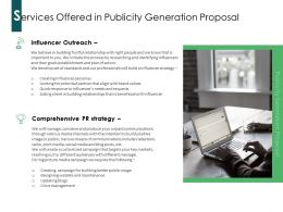 Services Offered In Publicity Generation Proposal Ppt Powerpoint Presentation Layouts Format