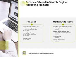 Services Offered In Search Engine Marketing Proposal Ppt Powerpoint Presentation Infographics