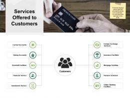 Services Offered To Customers Community Bank Overview Ppt Sample