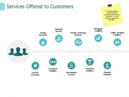 Services Offered To Customers Financial Ppt Powerpoint Presentation Outline Background