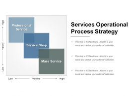 Services Operational Process Strategy Powerpoint Slide Show