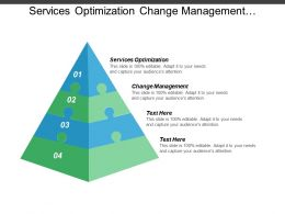 Services Optimization Change Management Financial Management Conflict Management Cpb