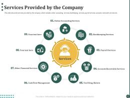 Services Provided By The Company Ppt Powerpoint Presentation Ideas Icons
