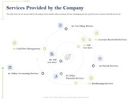 Services Provided By The Company Receivable Ppt Powerpoint Presentation Styles
