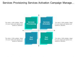 Services Provisioning Services Activation Campaign Management Identify Material
