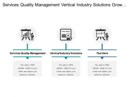 Services Quality Management Vertical Industry Solutions Grow Lean