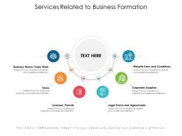 Services Related To Business Formation