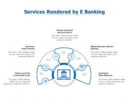 Services Rendered By E Banking