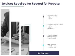 Services Required For Request For Proposal Ppt Powerpoint Outline Rules