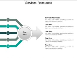 Services Resources Ppt Powerpoint Presentation Model Show Cpb