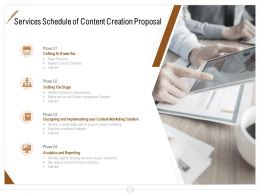 Services Schedule Of Content Creation Proposal Ppt Powerpoint Presentation Inspiration