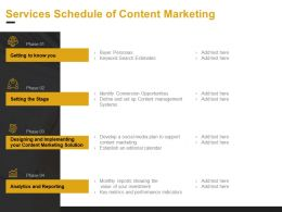 Services Schedule Of Content Marketing Ppt Powerpoint Presentation Template