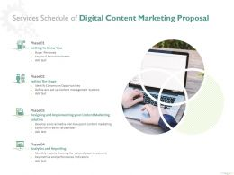 Services Schedule Of Digital Content Marketing Proposal Ppt Powerpoint Presentation Professional