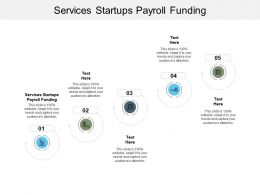 Services Startups Payroll Funding Ppt Powerpoint Presentation Outline Outfit Cpb