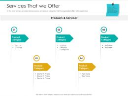 Services That We Offer Strategic Plan Marketing Business Development Ppt Icon Vector