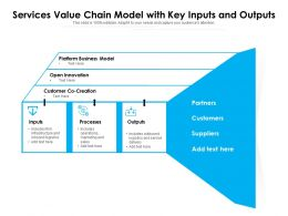 Services Value Chain Model With Key Inputs And Outputs