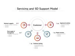 Servicing And 5D Support Model